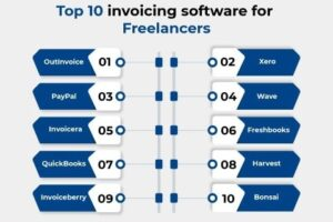 Top 10 invoicing software for freelancers